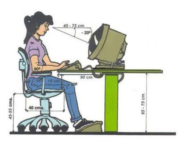 Ergonomía: buenas prácticas para evitar riesgos derivados de los trabajos con pantallas